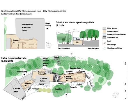 Alternativer Entwurf mit eingeschossiger Halle