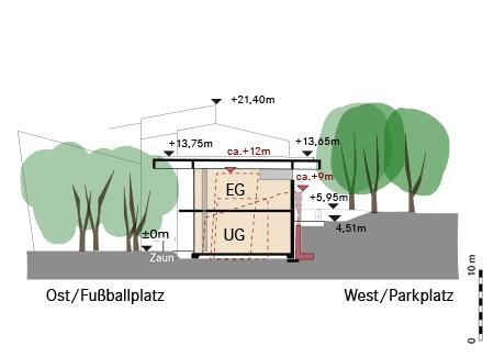 Schnitt Ost-West, geplanter Neubau