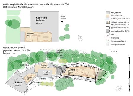 Pläne Boulderhalle Bauantrag Februar 2019, S. 2, Größenvergleich DAV Kletterzentrum Nord - DAV Kletterzentrum Süd