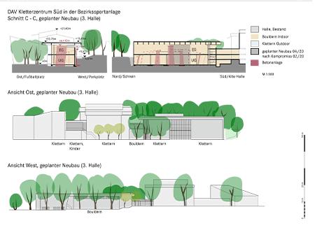Pläne Boulderhalle Bauantrag Februar 2019, S. 4, Querschnitt, Ansicht Ost, Ansicht West der geplanten Boulderhalle - DAV Kletterzentrum Süd